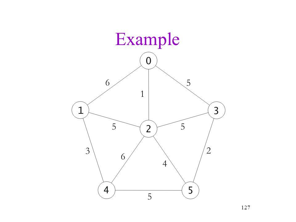 Example 127
