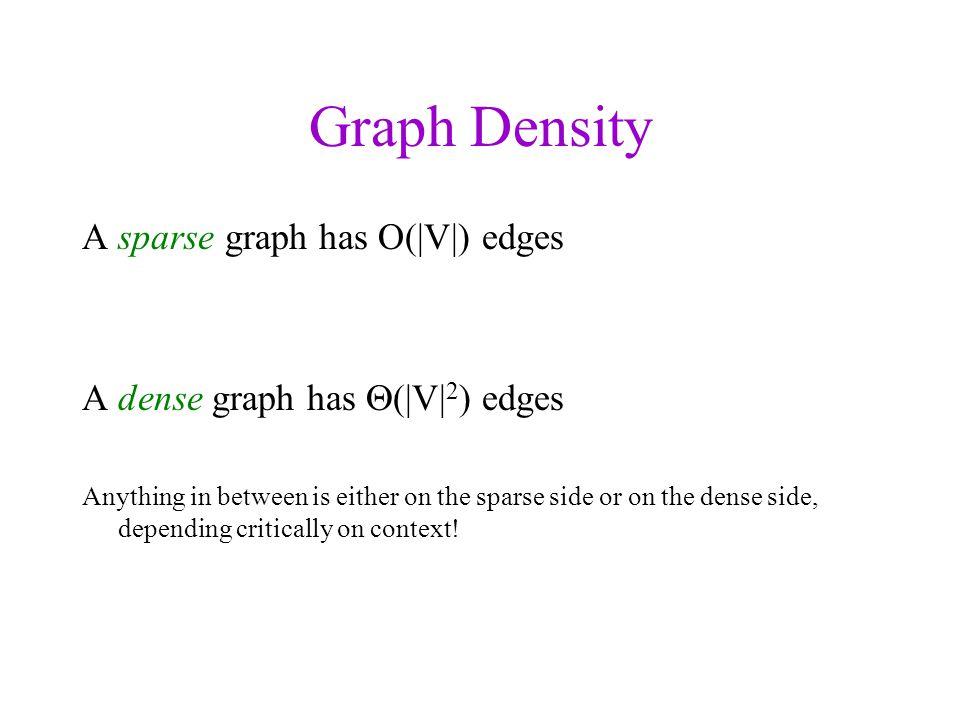 Graph Density A sparse graph has O(|V|) edges