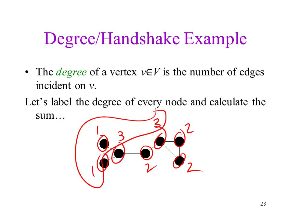Degree/Handshake Example
