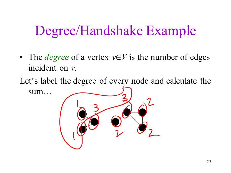 Degree/Handshake Example