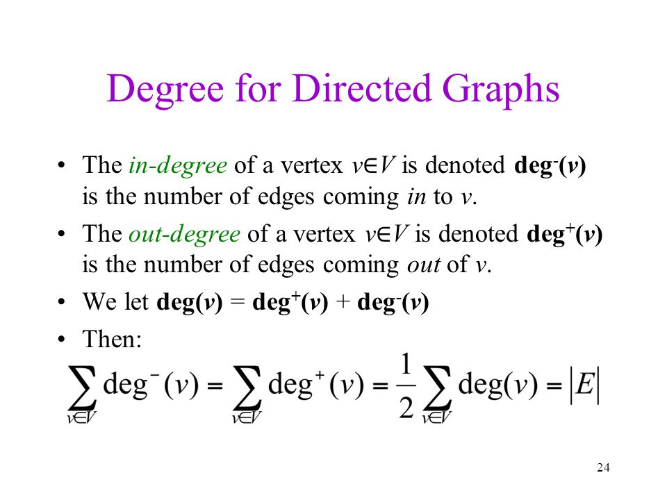 Degree for Directed Graphs