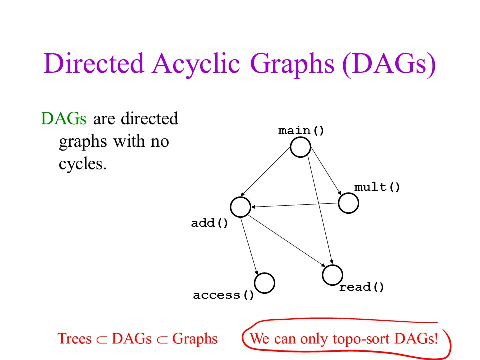 Directed Acyclic Graphs (DAGs)