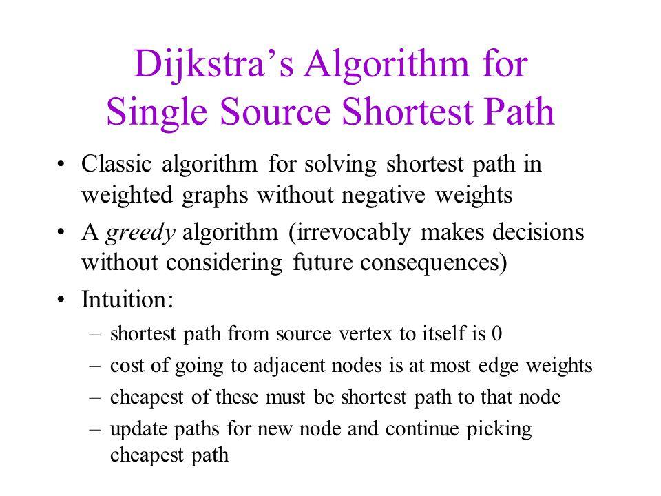 Dijkstra's Algorithm for Single Source Shortest Path