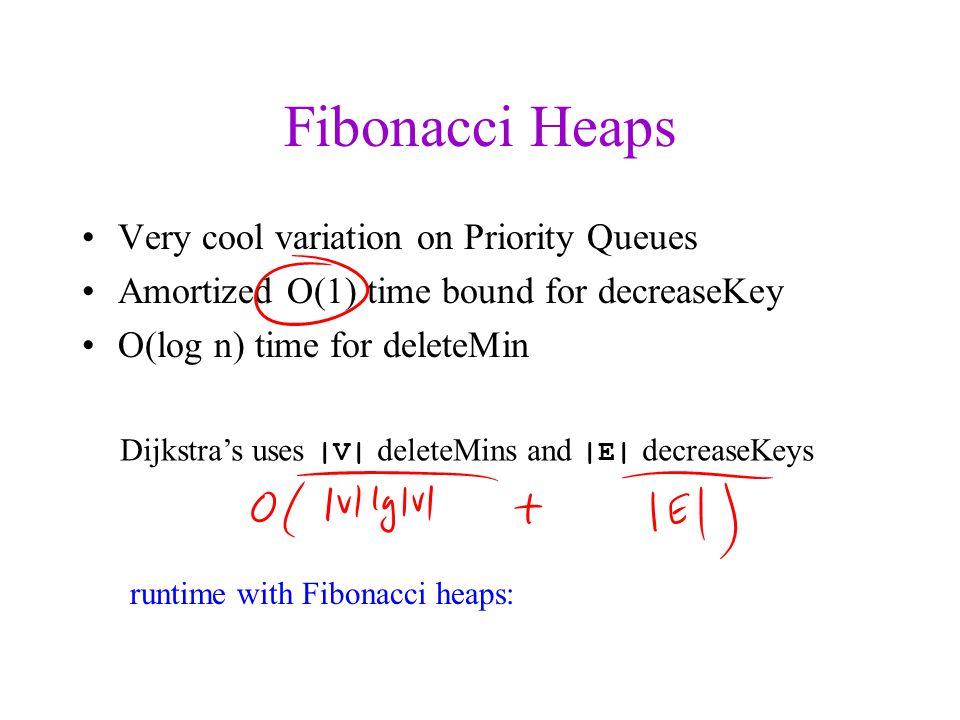 Fibonacci Heaps Very cool variation on Priority Queues