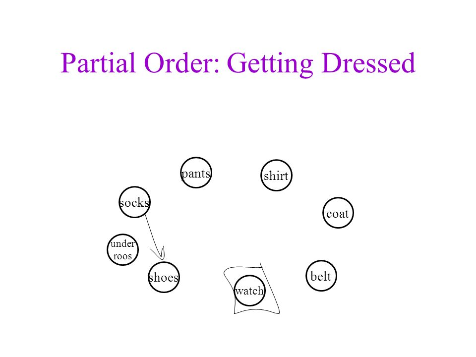 Partial Order: Getting Dressed
