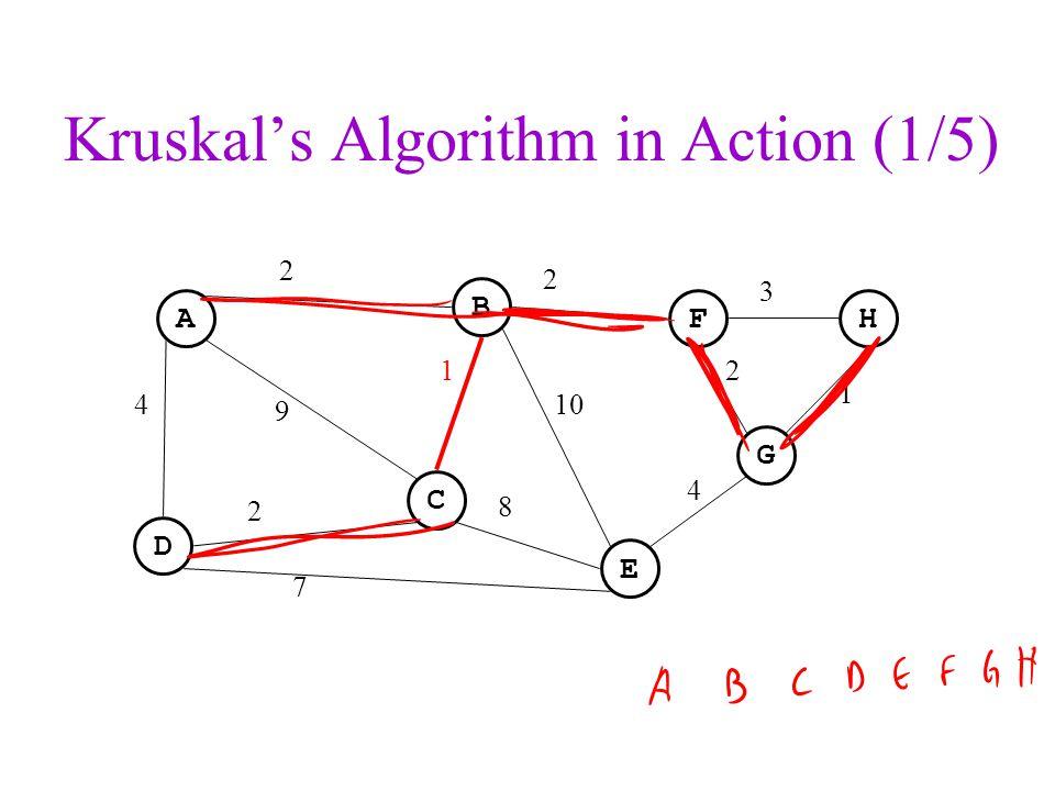 Kruskal's Algorithm in Action (1/5)