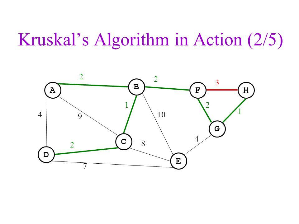 Kruskal's Algorithm in Action (2/5)