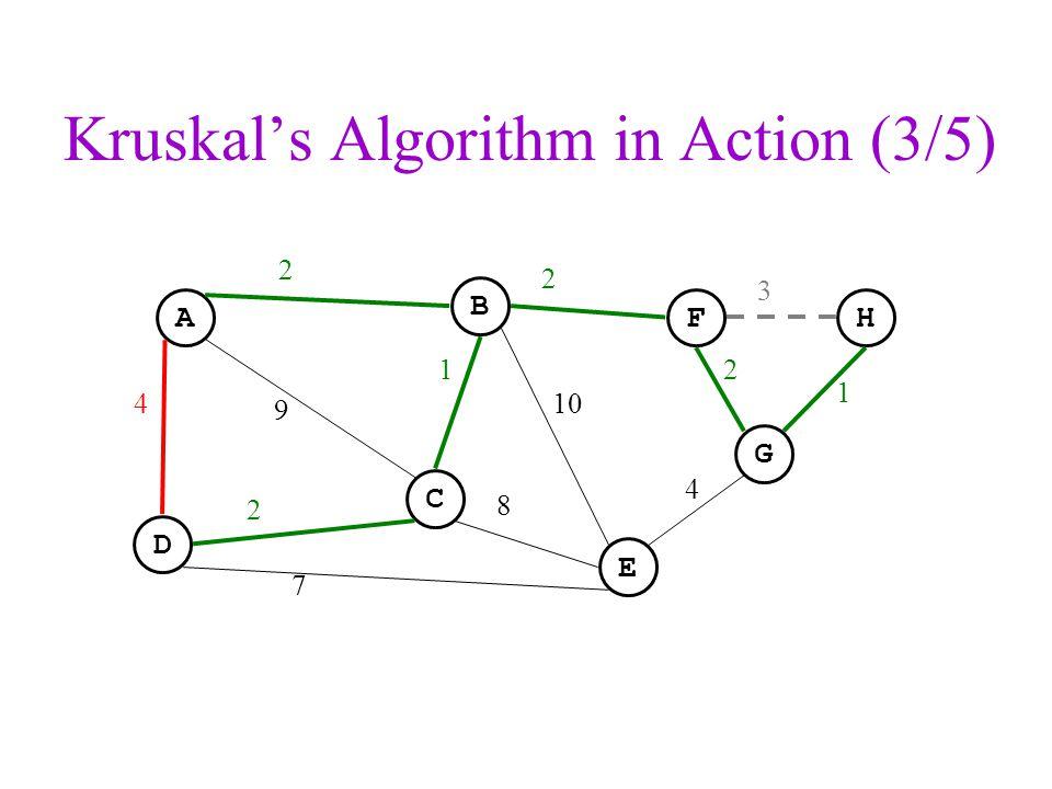 Kruskal's Algorithm in Action (3/5)