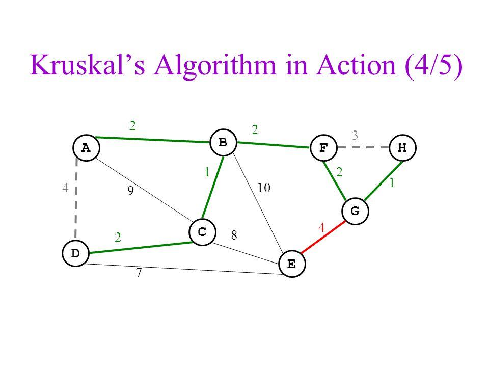 Kruskal's Algorithm in Action (4/5)