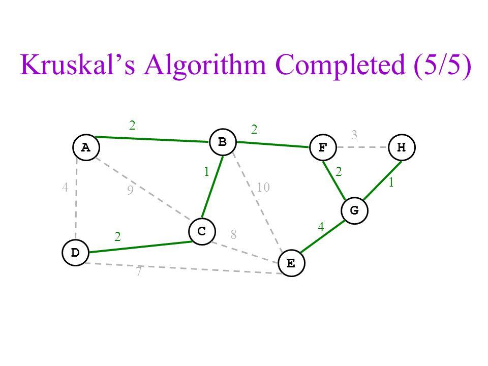 Kruskal's Algorithm Completed (5/5)