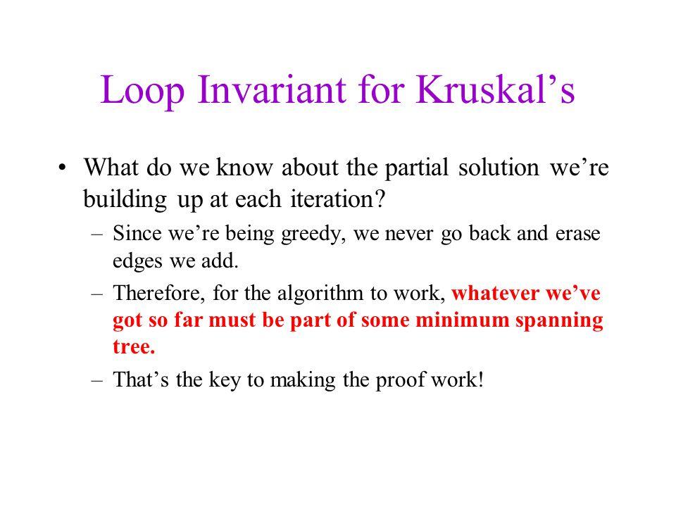 Loop Invariant for Kruskal's