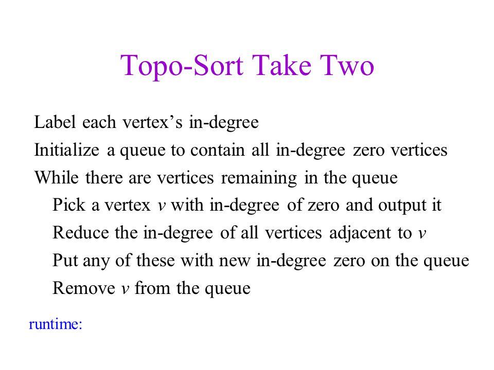 Topo-Sort Take Two Label each vertex's in-degree