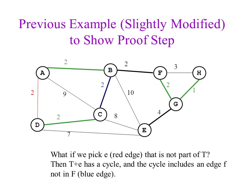 Previous Example (Slightly Modified) to Show Proof Step