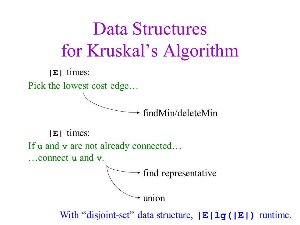 Data Structures for Kruskal's Algorithm