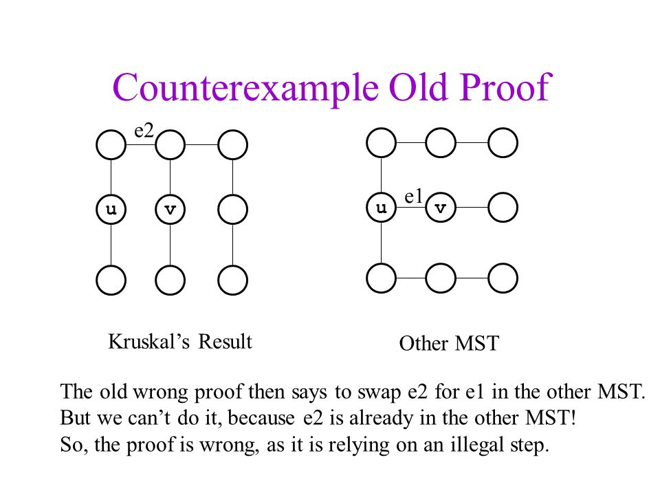 Counterexample Old Proof