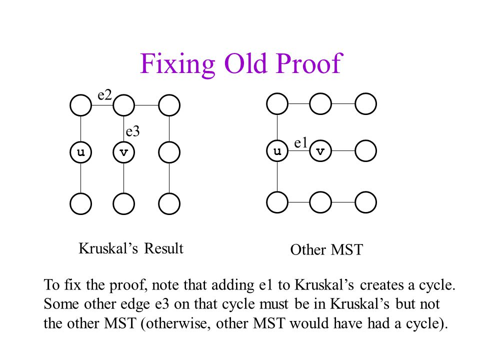 Fixing Old Proof e2 e3 e1 Kruskal's Result Other MST
