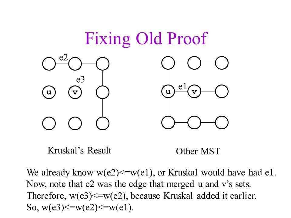 Fixing Old Proof e2 e3 e1 Kruskal's Result Other MST