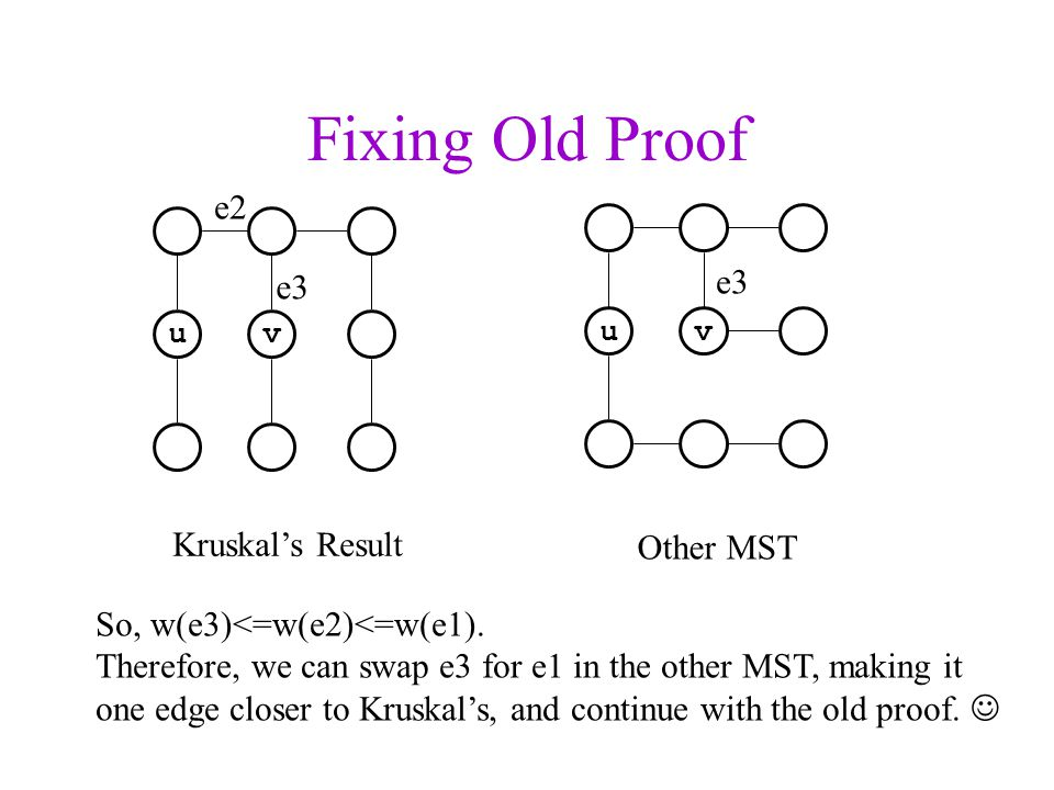 Fixing Old Proof e2 e3 e3 Kruskal's Result Other MST