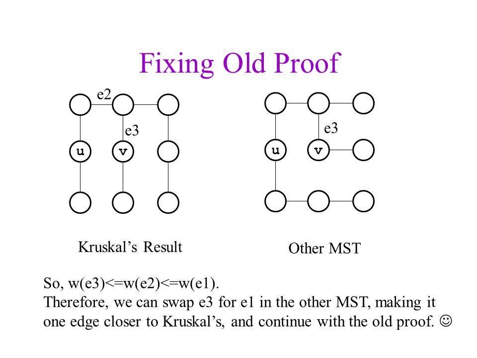 Fixing Old Proof e2 e3 e3 Kruskal's Result Other MST