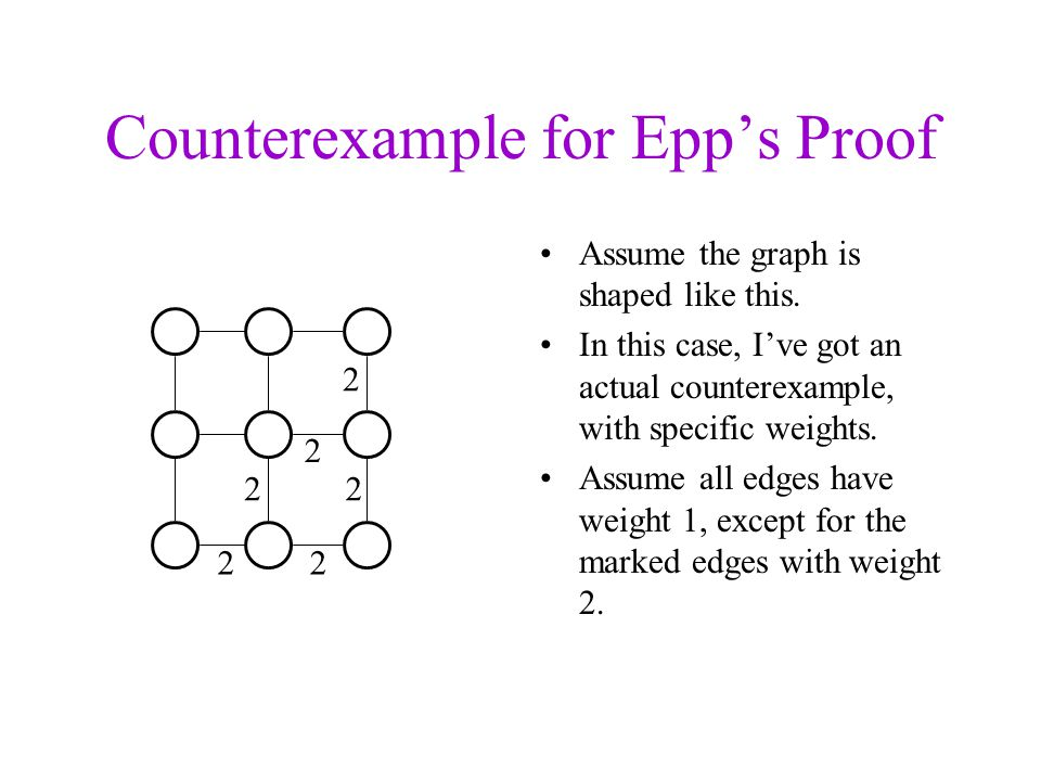 Counterexample for Epp's Proof