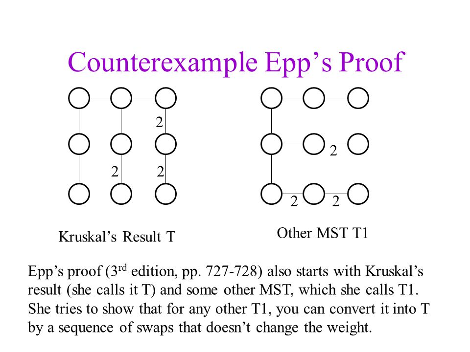 Counterexample Epp's Proof