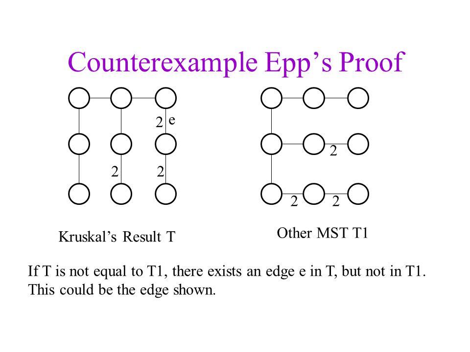 Counterexample Epp's Proof