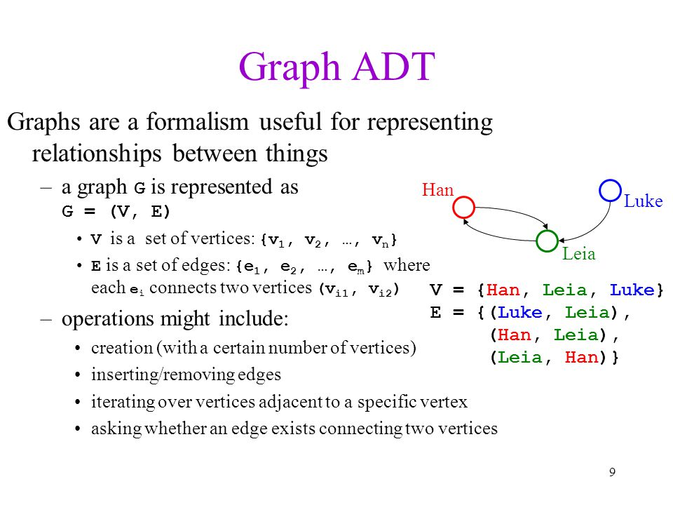 Graph ADT Graphs are a formalism useful for representing relationships between things. a graph G is represented as G = (V, E)