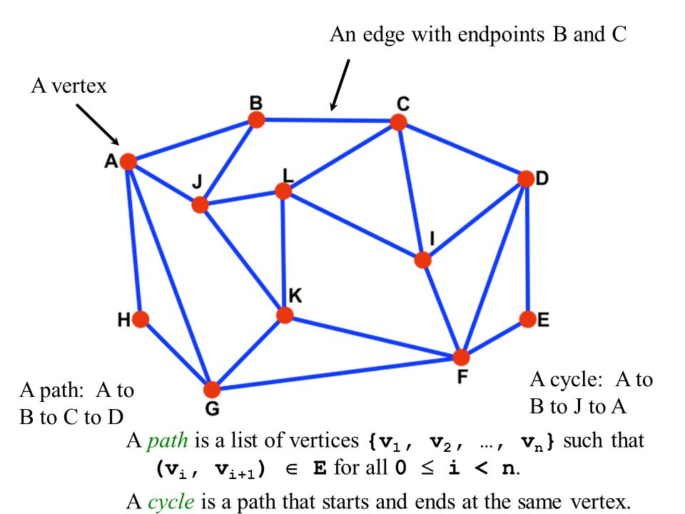 An edge with endpoints B and C