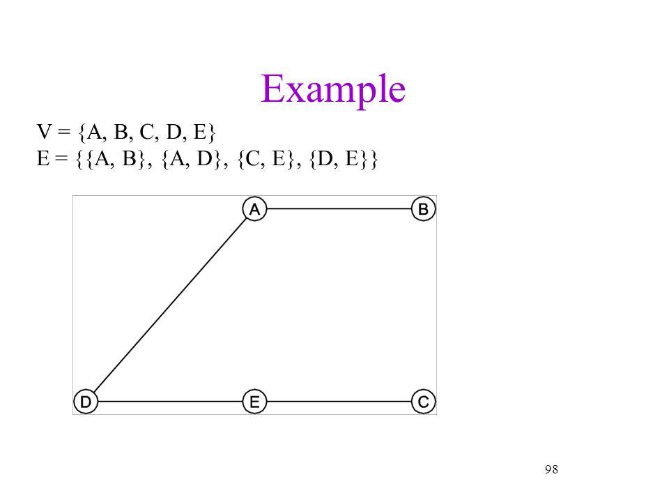 Example V = {A, B, C, D, E} E = {{A, B}, {A, D}, {C, E}, {D, E}} 98