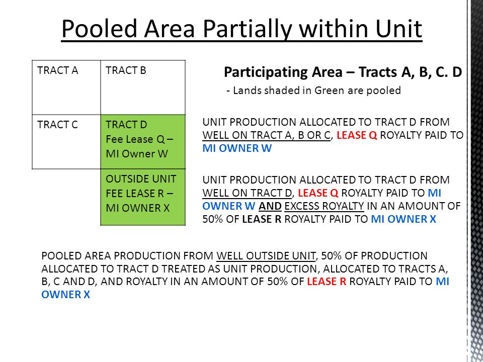 Pooled Area Partially within Unit