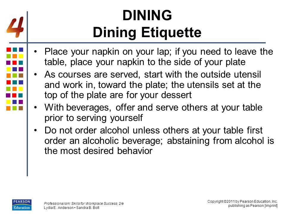 DINING Dining Etiquette