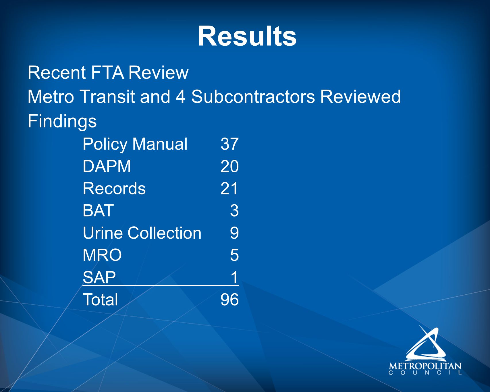 Results Recent FTA Review Metro Transit and 4 Subcontractors Reviewed