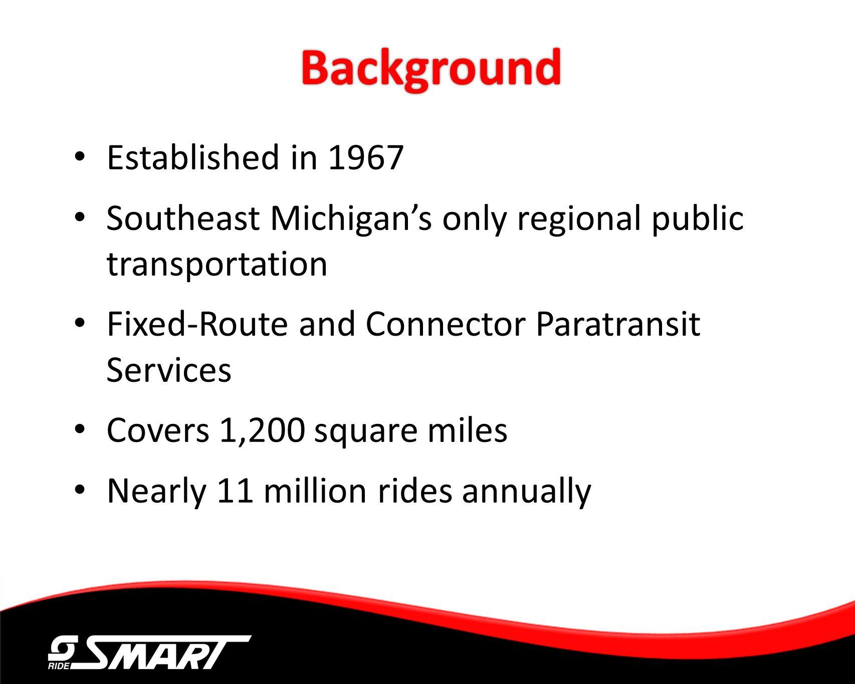 Background Established in 1967