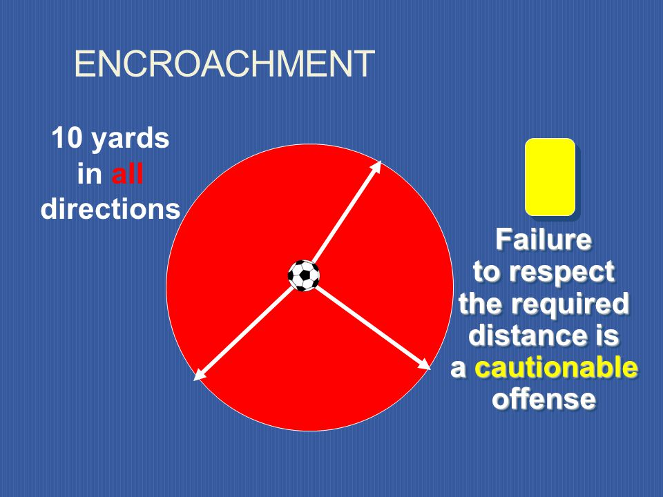 ENCROACHMENT 10 yards in all directions Failure to respect