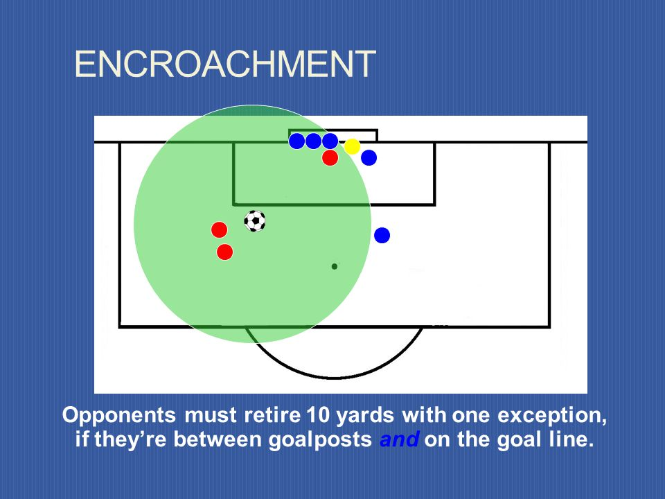 ENCROACHMENT Opponents must retire 10 yards with one exception, if they're between goalposts and on the goal line.