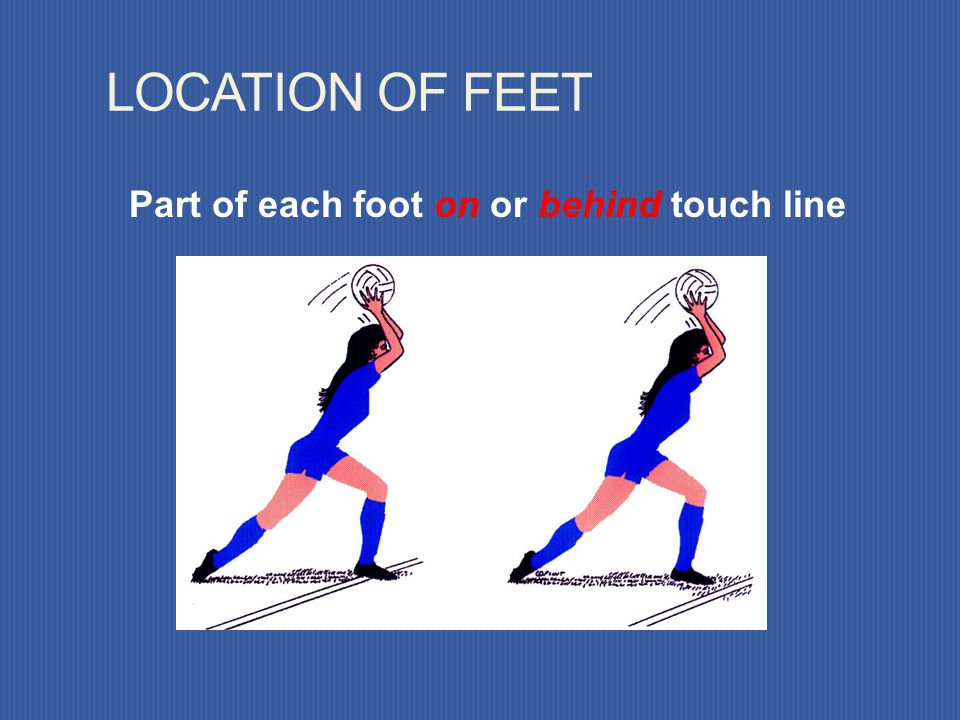 Part of each foot on or behind touch line