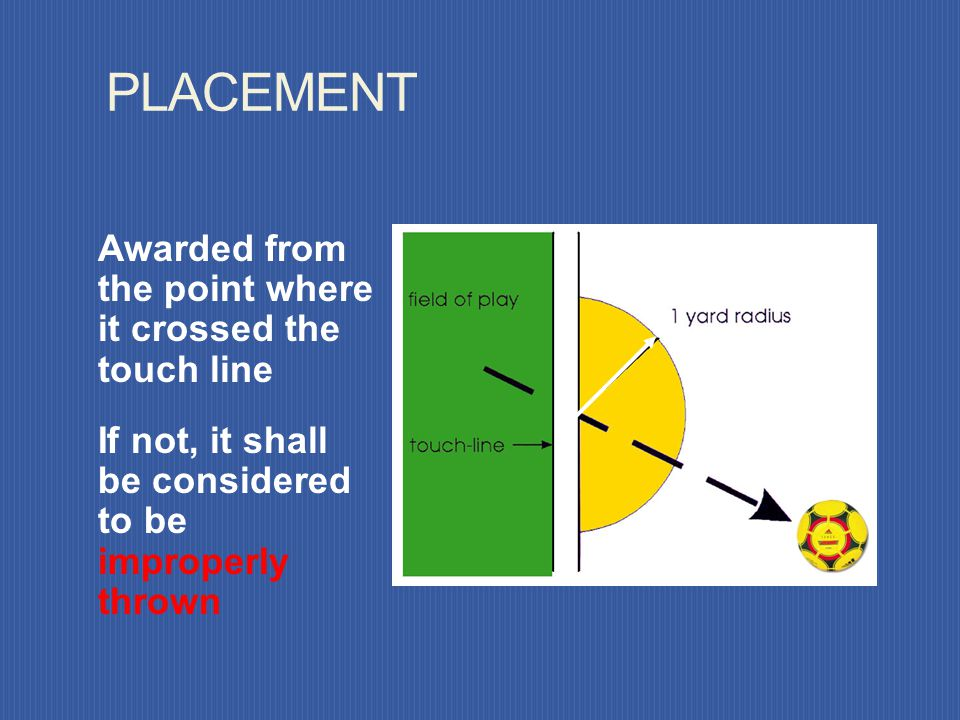 PLACEMENT Awarded from the point where it crossed the touch line