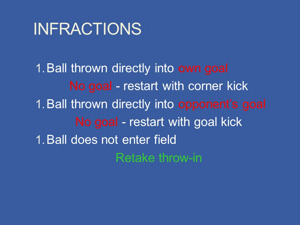 INFRACTIONS Ball thrown directly into own goal