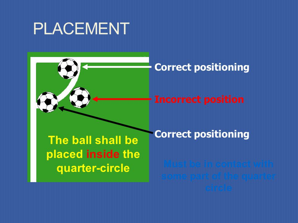 PLACEMENT The ball shall be placed inside the quarter-circle