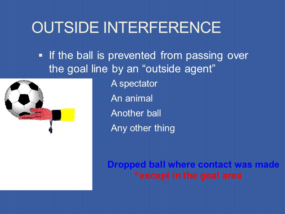 OUTSIDE INTERFERENCE If the ball is prevented from passing over the goal line by an outside agent