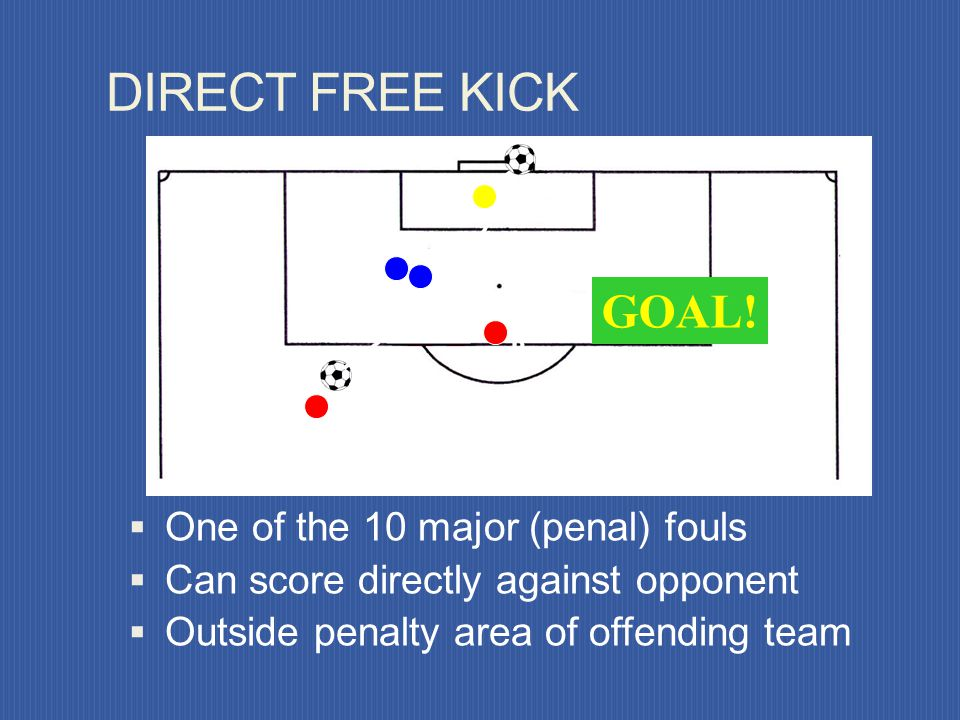DIRECT FREE KICK GOAL! One of the 10 major (penal) fouls