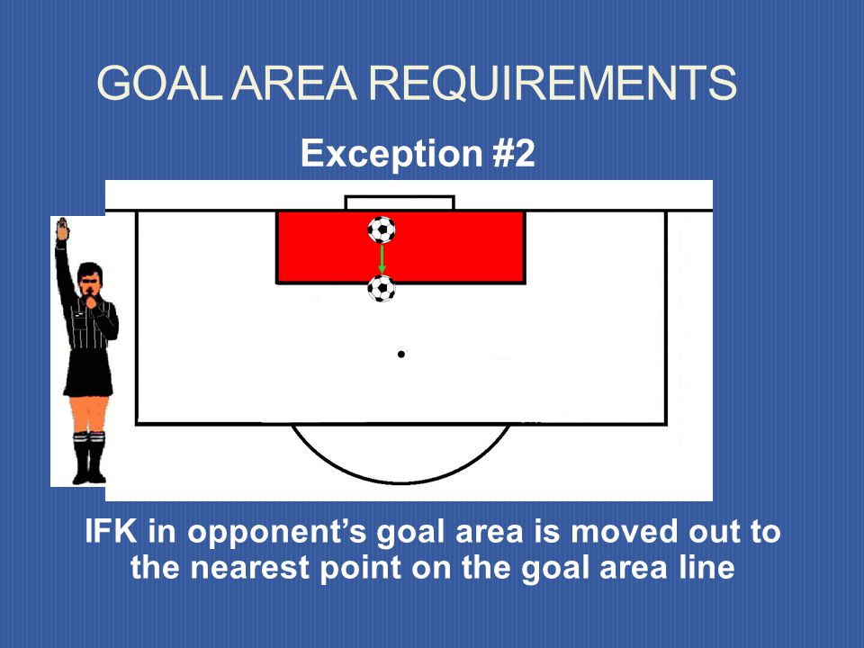GOAL AREA REQUIREMENTS