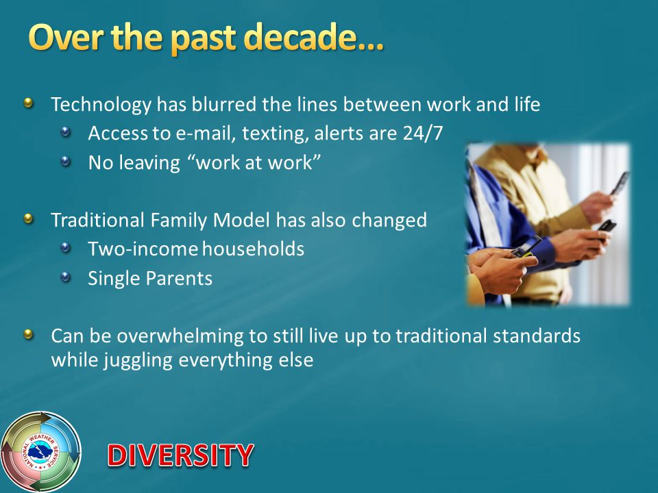 Over the past decade… Technology has blurred the lines between work and life. Access to e-mail, texting, alerts are 24/7.