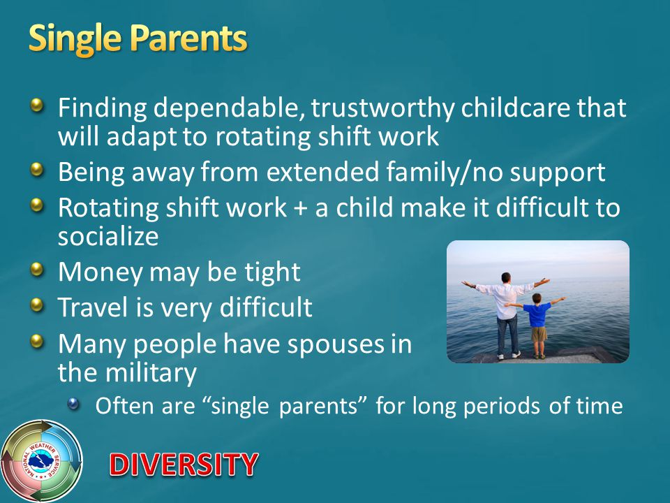 Single Parents Finding dependable, trustworthy childcare that will adapt to rotating shift work. Being away from extended family/no support.