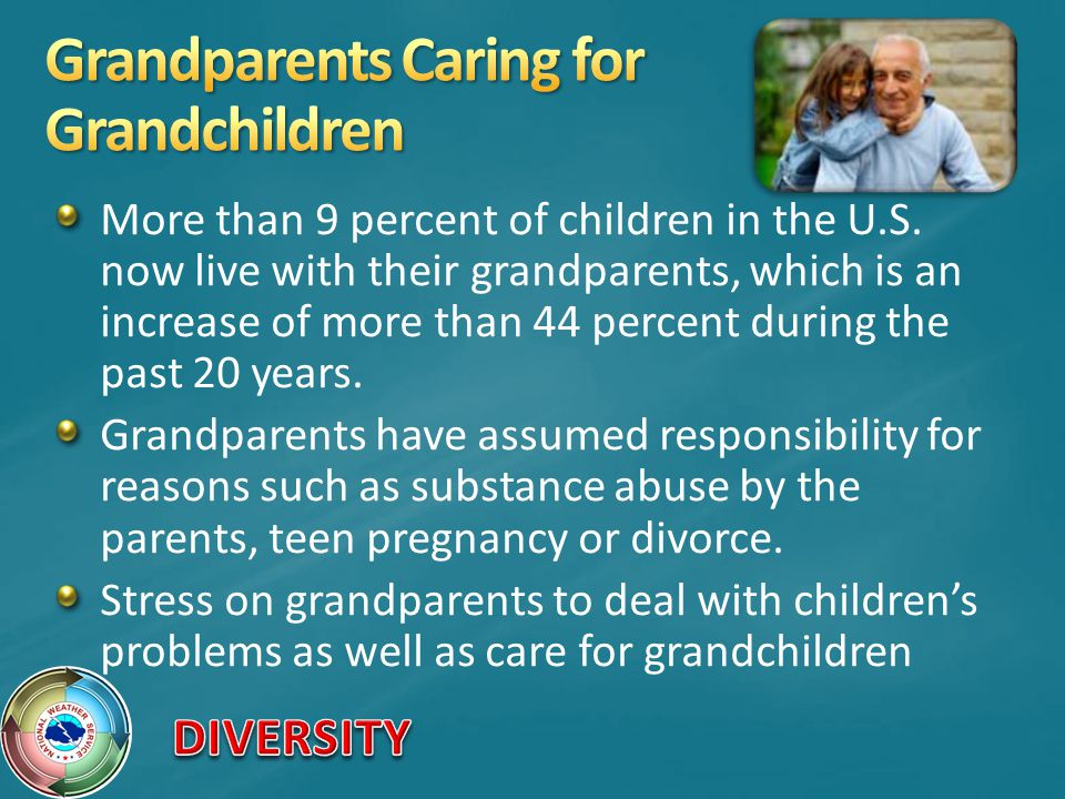 Grandparents Caring for Grandchildren