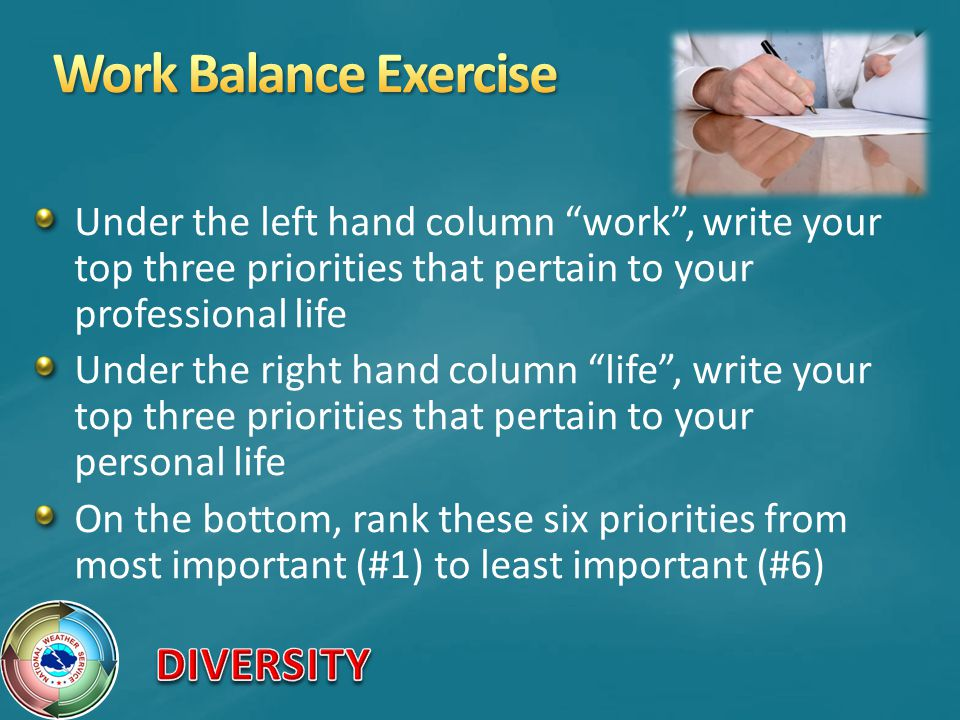 Work Balance Exercise Under the left hand column work , write your top three priorities that pertain to your professional life.