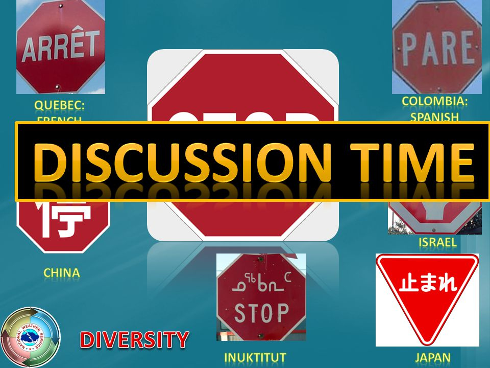 DISCUSSION TIME Colombia: spanish Quebec: french israel China