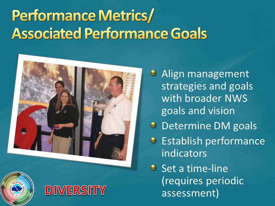 Performance Metrics/ Associated Performance Goals