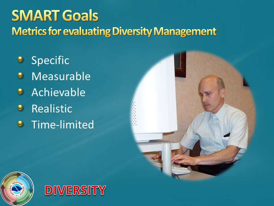 SMART Goals Metrics for evaluating Diversity Management