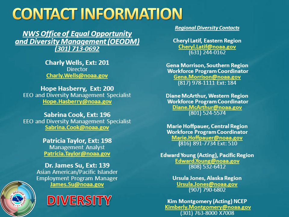 CONTACT INFORMATION Regional Diversity Contacts. Cheryl Latif, Eastern Region (631)